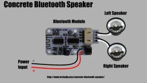 Concrete Bluetooth Speaker Wiring Diagram