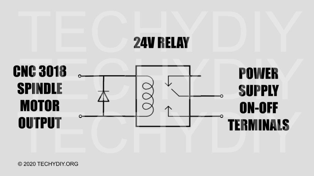 Cnc 3018 spindle upgrade circuit diagram